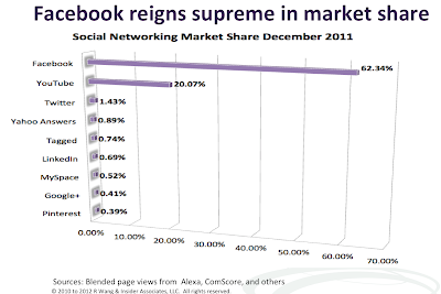 fb_market_share.png